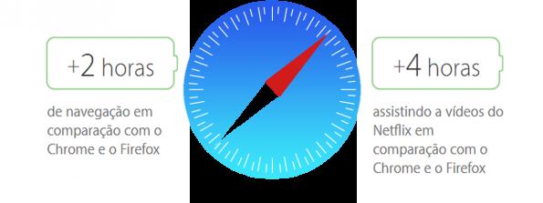 safari-desempenho-navegador